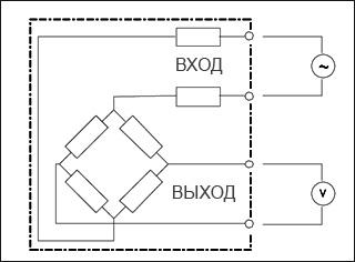 Схема измерений баланса нулевой точки