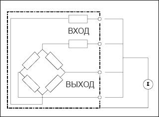 Схема замера сопротивления изоляции тензорезистора