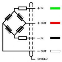 Цветовая маркировка проводов тензодатчиков или как определить провода у тензодатчиков.