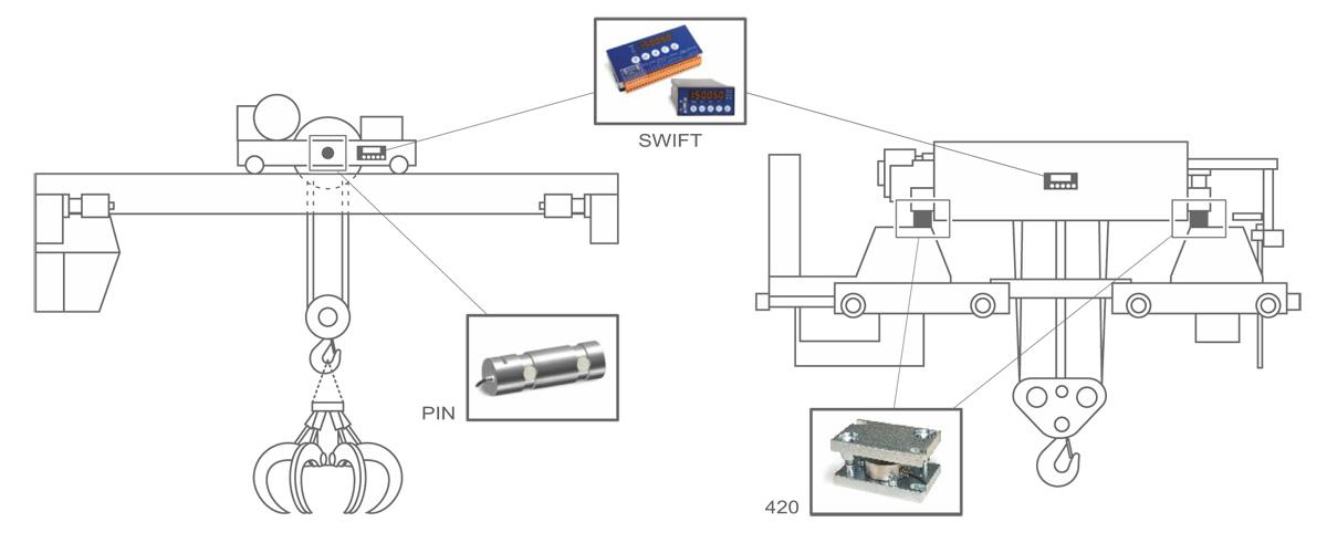 Схема установки тензодатчиков на крановые весы