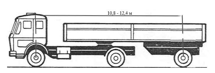 Габаритные размеры автомобилей для автовесов 12 метров