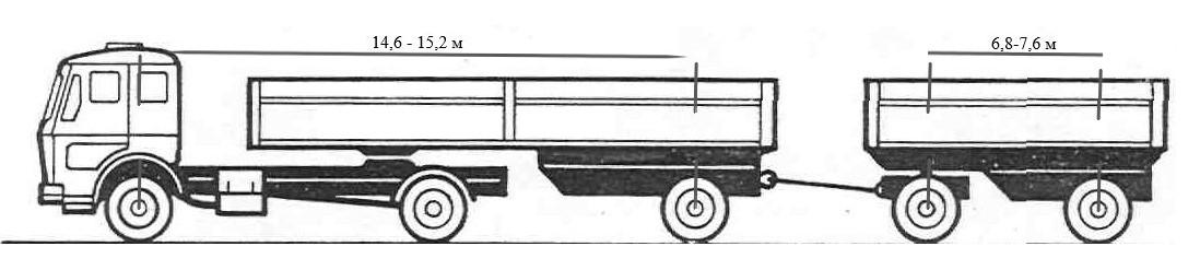 Габаритные размеры автомобилей для автовесов грузоподъемностью 60 тонн