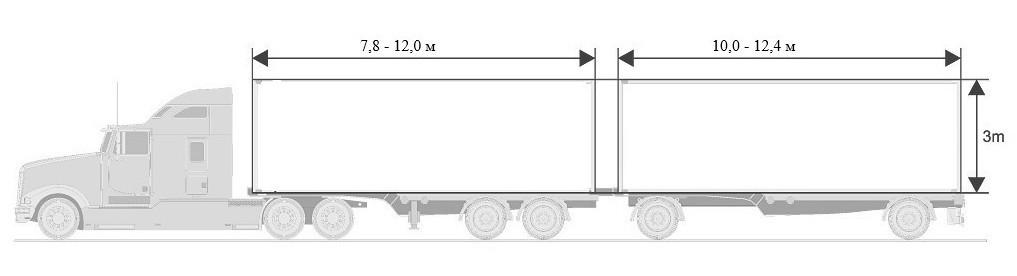 Габаритные размеры автомобилей для автовесов грузоподъемностью 100 тонн